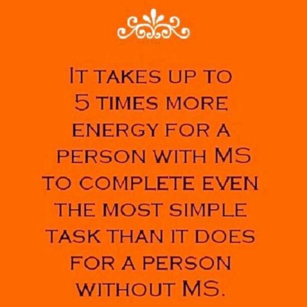 3115291-multiple-sclerosis-awareness-day